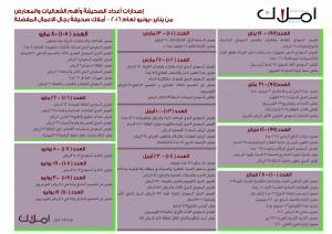 جدول الفعاليات 2016-1