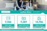 وزارة الإسكان تطرح أكثر من 245 ألف منتج سكني وتمويلي.. وتغطي 87% من المستهدف