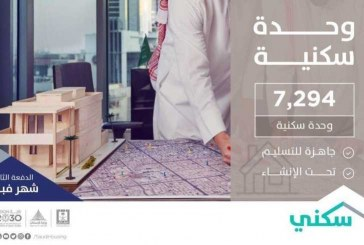 وزارة الوزارة الإسكان تضخ أكثر من 20 ألف منتجاً سكنياً وتمويلياً ضمن منتجات سكني2
