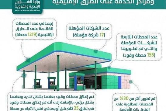 """""""الشؤون البلدية"""" تستهدف تطوير 1219 محطة وقود على الطرق الإقليمية"""