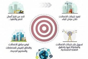 """""""هيئة الاتصالات"""" تصدر قواعد تنظيمية لخدمات الاتصالات والنطاق العريض في المخططات ومواقع التطوير الجديدة"""