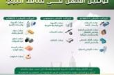 نجاح الكوادر السعودية  في إدارة الأنشطة المشمولة بقرار التوطين
