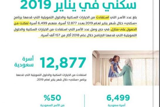 برنامج سكني يصدر تقريره لشهر فبراير.. و12.88 ألف أسرة  مستفيدة خلال يناير المنصرم