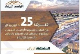 الإعلان عن صرف إيرادات رسوم الأراضي البيضاء لمشروع إسكان شمال الرياض