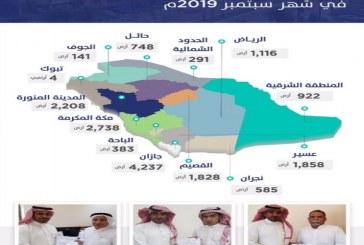 شملت كافة مناطق المملكة.. برنامج سكني يُسلم 17059 أرضاً مجانية للمستفيدين خلال شهر سبتمبر الماضي