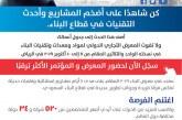 برعاية متخصصة من صحيفة أملاك.. معرض البناء السعودي 2019 ينطلق غداً الاثنين بالرياض بمشاركة 530 شركة متخصصة